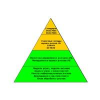 GlobalTrust представляет комплект типовых документов для управления рисками информационной безопасности