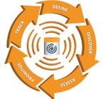 """Вебинар """"Outpost24: современные технологии выявления и менеджмента уязвимостей"""""""