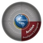 Вебинар по продуктам Proofpoint